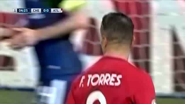 Chelsea x Atlético de Madrid - Champions League 17-18