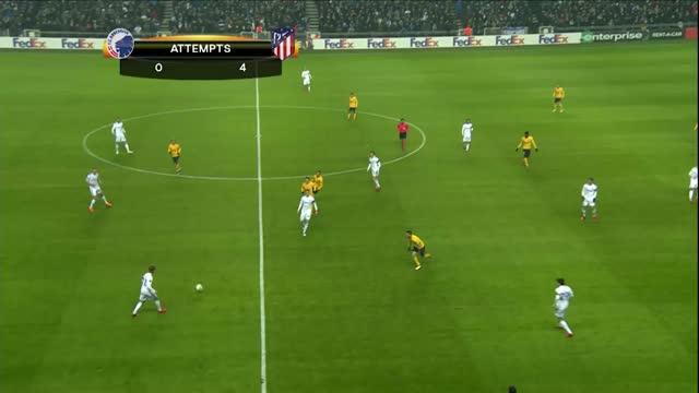 Copenhagen x Atlético de Madri - Liga dos Campeões - Oitavas de Final - Ida