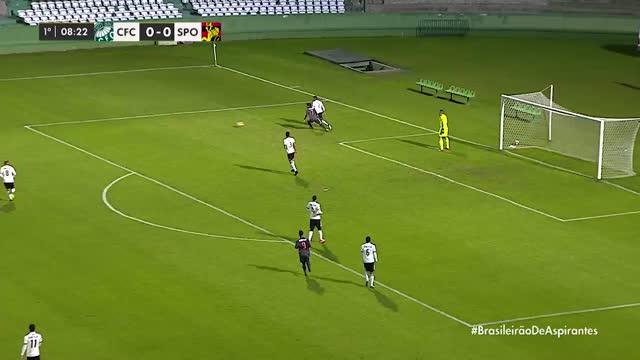 Coritiba x Sport - Campeonato Brasileiro de Aspirantes - 4ª rodada